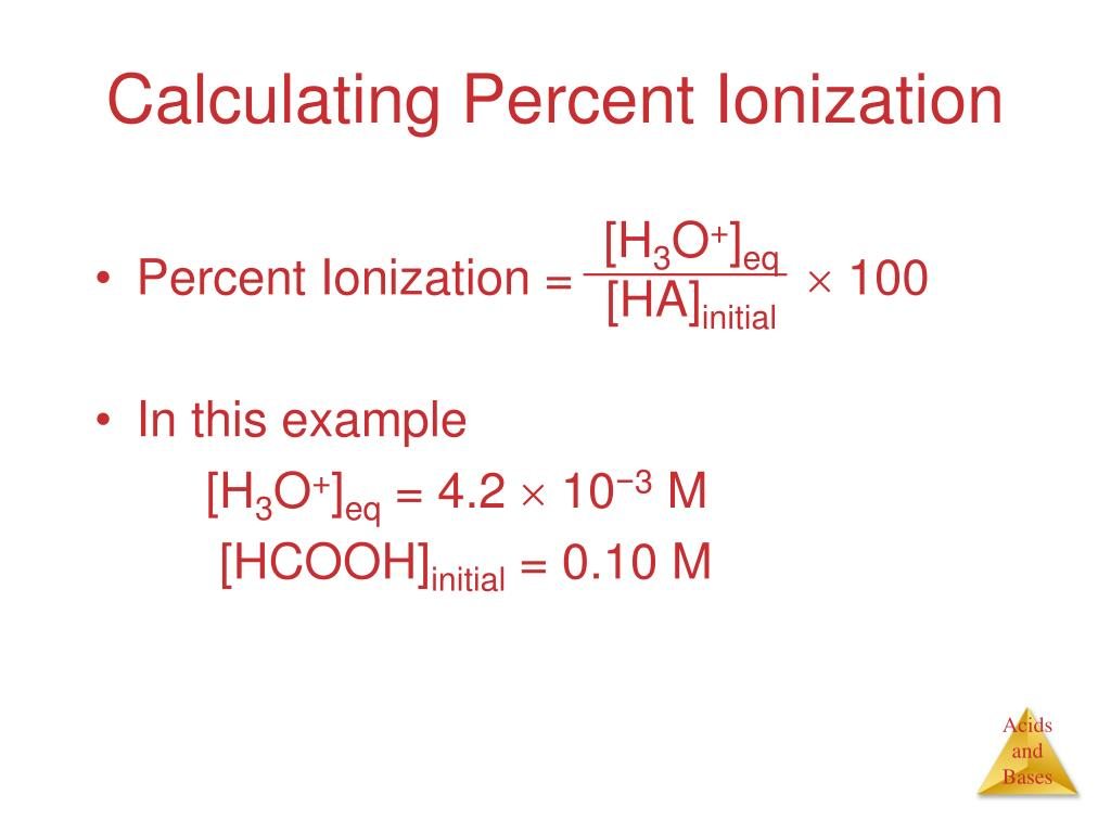 Scroll Down To Read : How To Find Percentage Ionization By Robert Abernathy