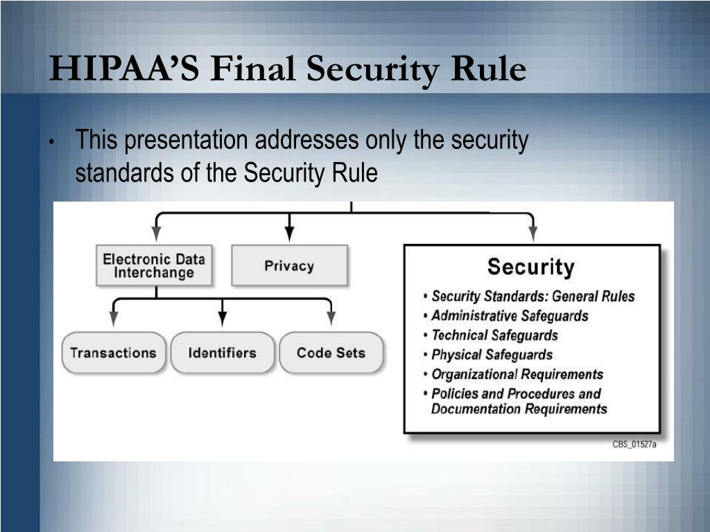 HIPAA'S Final Security Rule