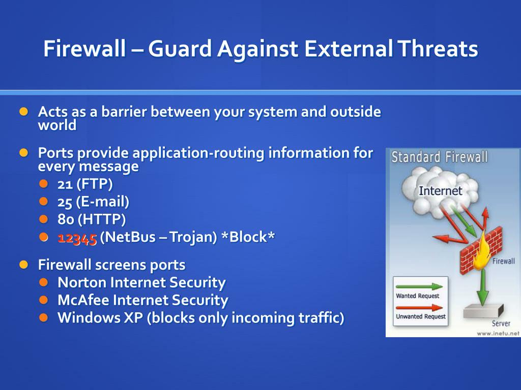 Firewall – Guard Against External Threats