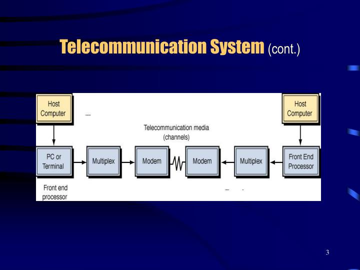 Telecommunication system cont