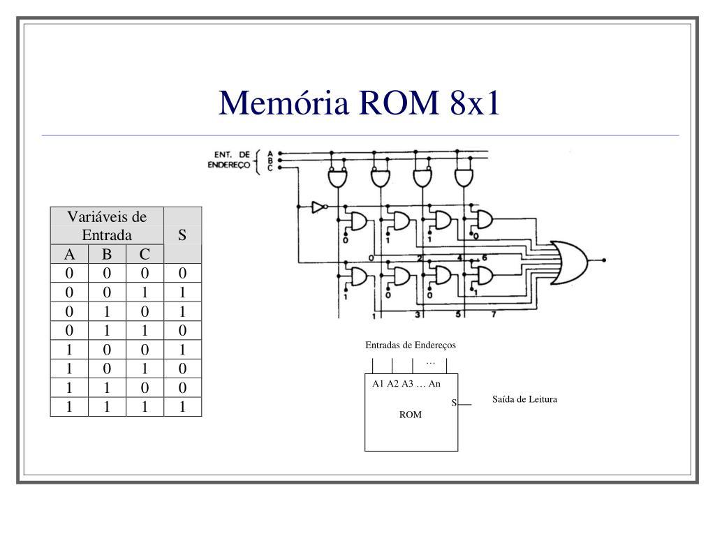Memória ROM 8x1