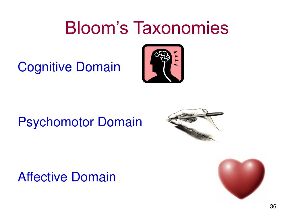 Bloom's Taxonomies