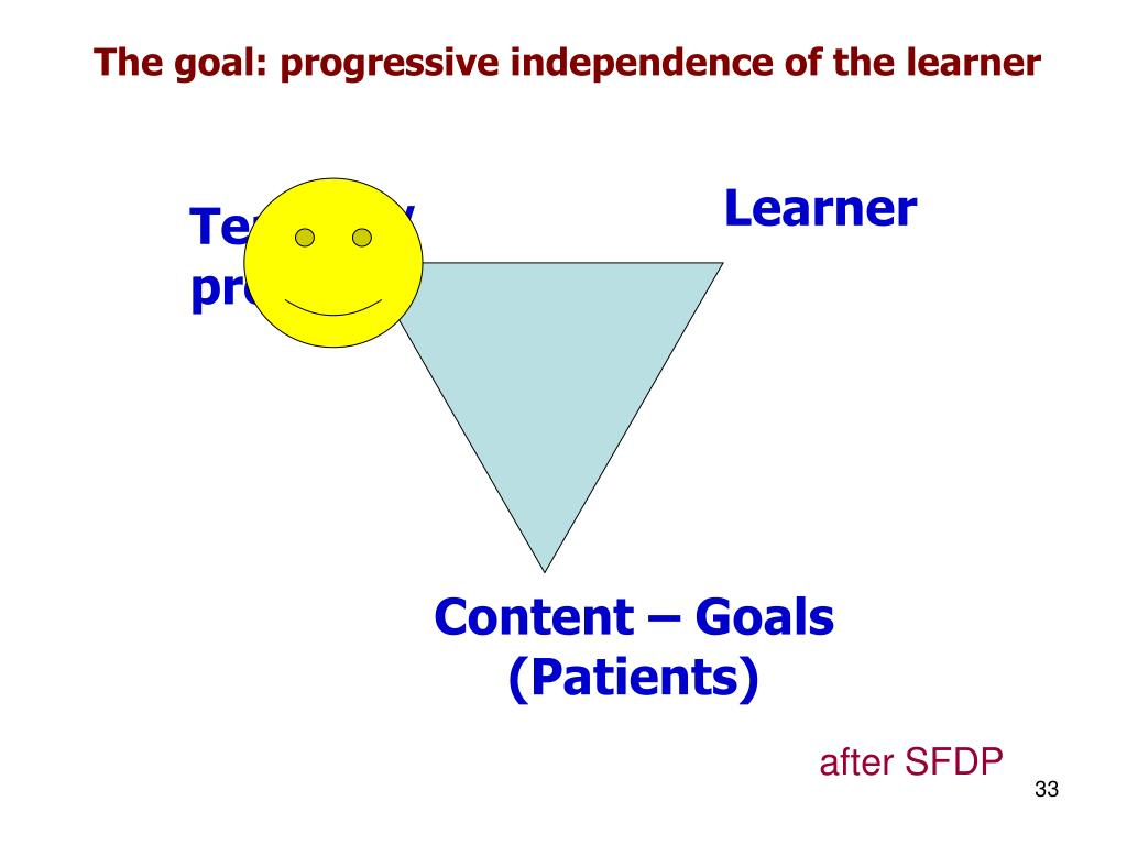 The goal: progressive independence of the learner