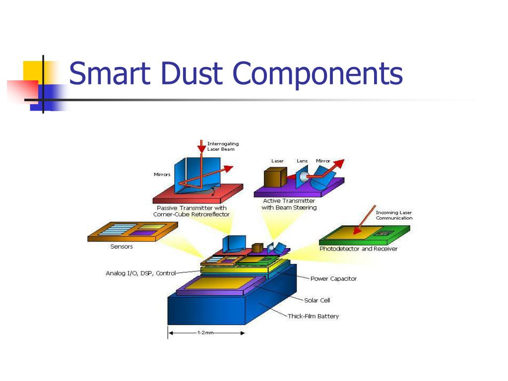 Smart Dust Components