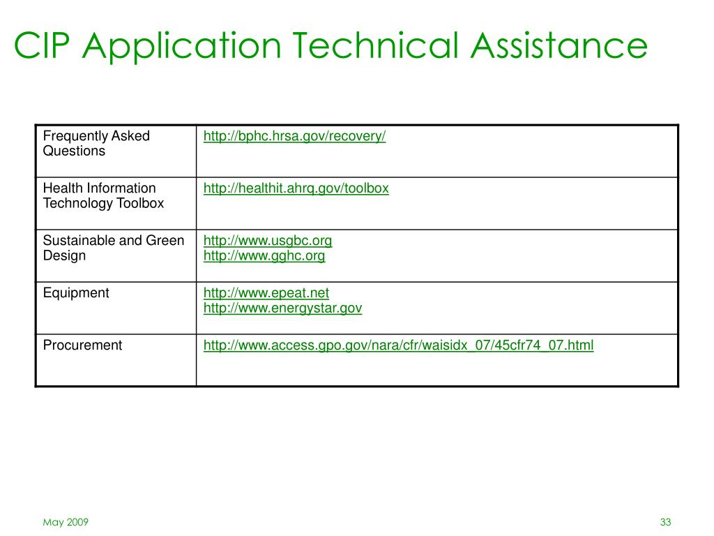 CIP Application Technical Assistance
