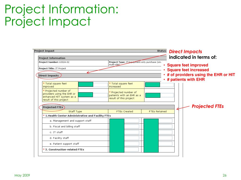 Project Information: