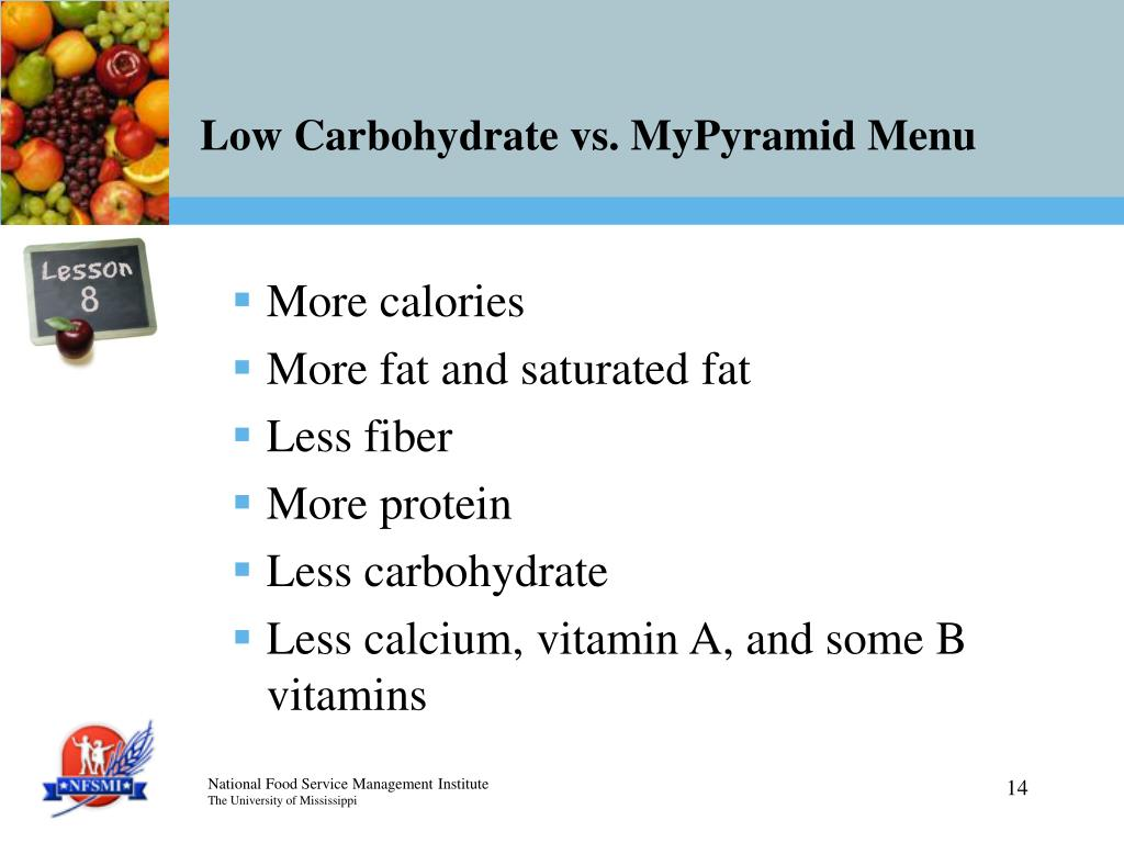 Low Carbohydrate vs. MyPyramid Menu