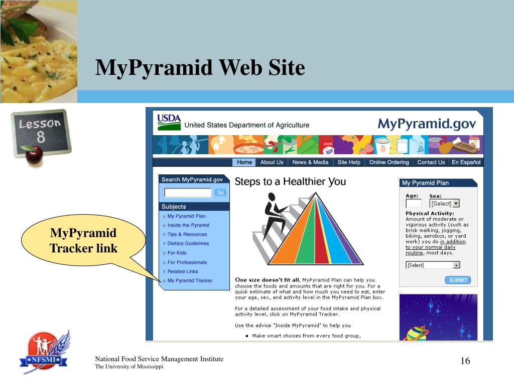 MyPyramid Web Site