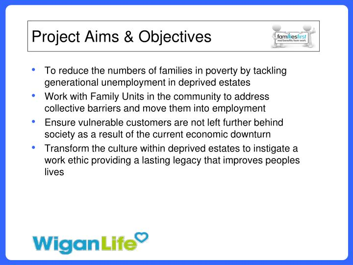 Project aims objectives