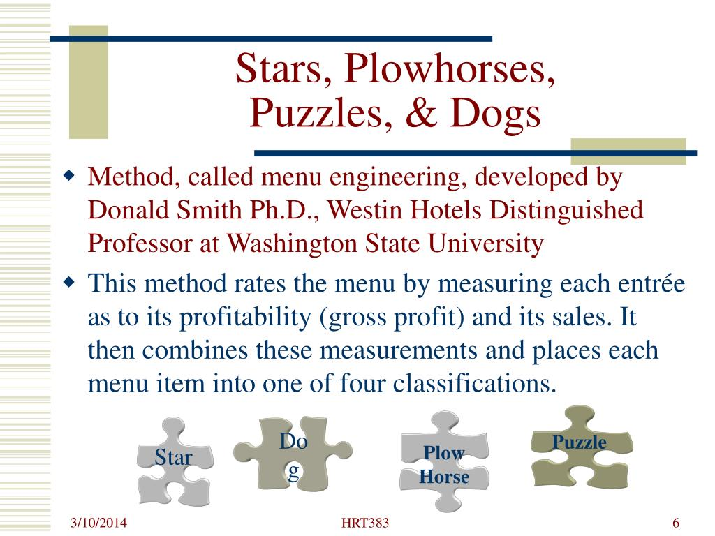 Method, called menu engineering, developed by Donald Smith Ph.D., Westin Hotels Distinguished Professor at Washington State University