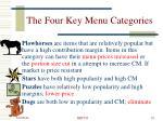 the four key menu categories28