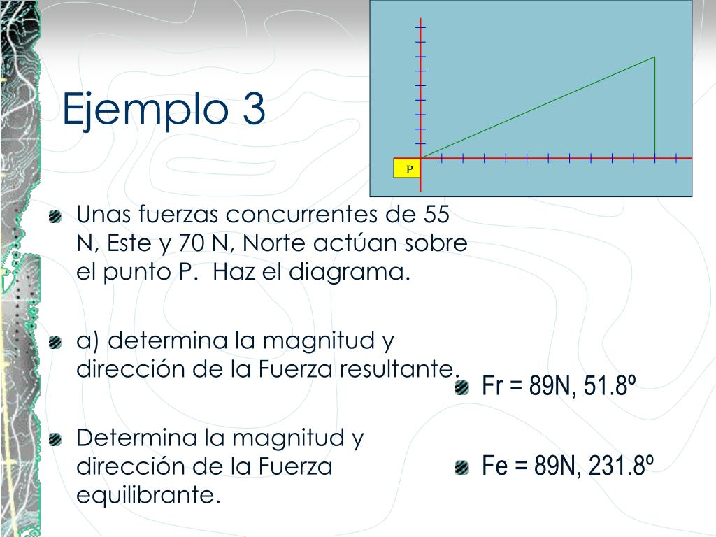 Unas fuerzas concurrentes de 55 N, Este y 70 N, Norte actúan sobre el punto P.  Haz el diagrama.