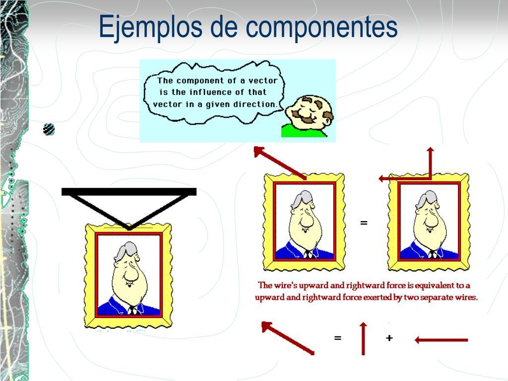 Ejemplos de componentes