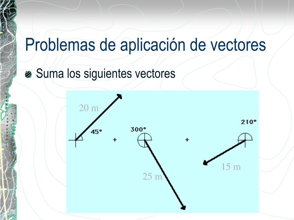 Problemas de aplicación de vectores