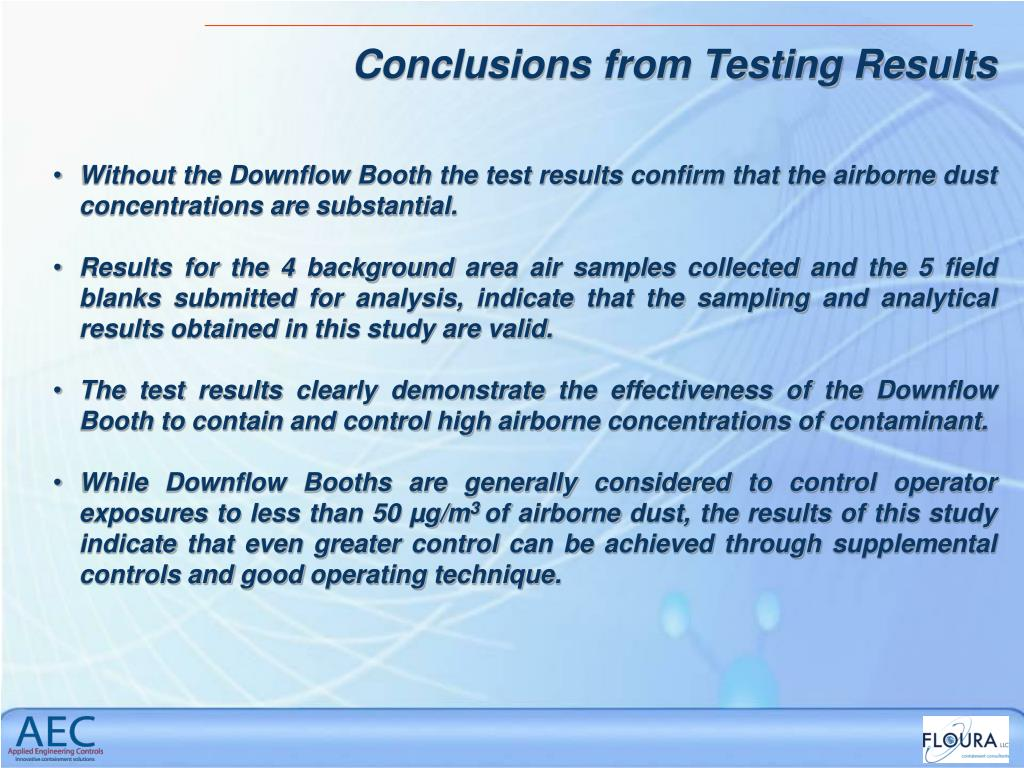 Conclusions from Testing Results