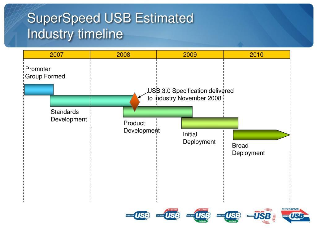 USB 3.0 Specification delivered