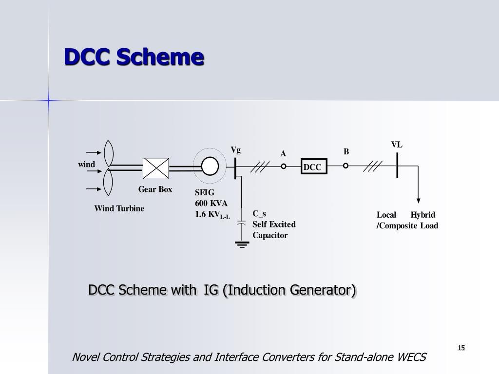 DCC Scheme