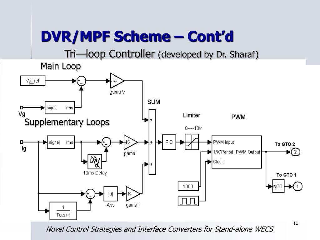 DVR/MPF Scheme – Cont'd