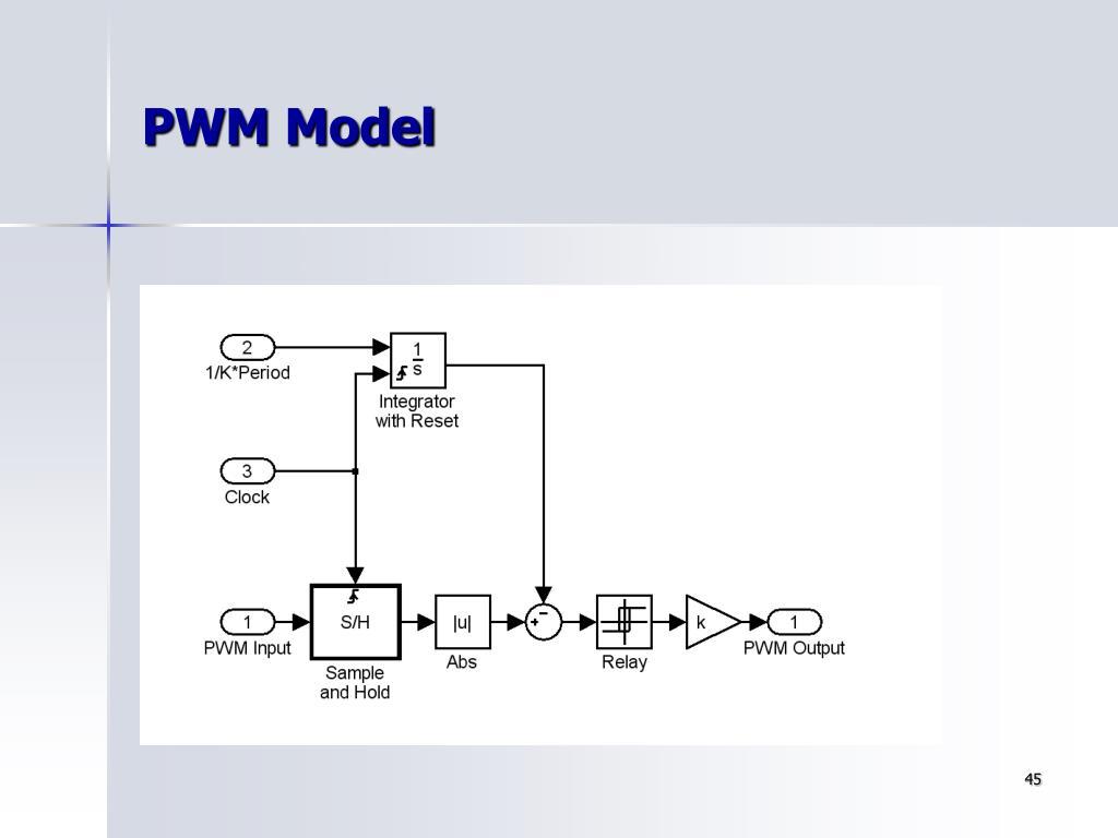 PWM Model