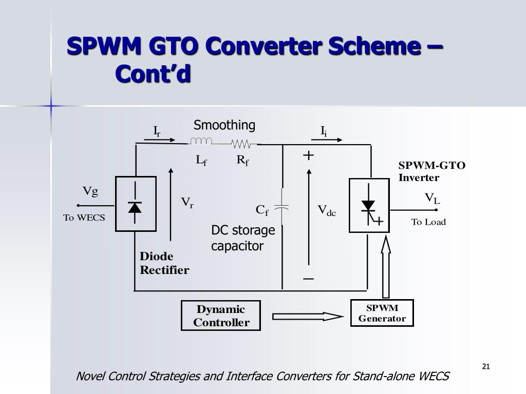 SPWM GTO Converter Scheme – Cont'd