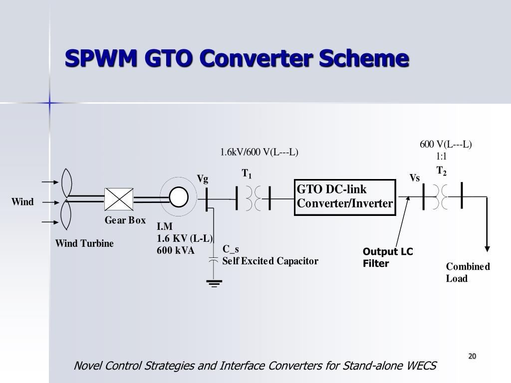 SPWM GTO Converter Scheme