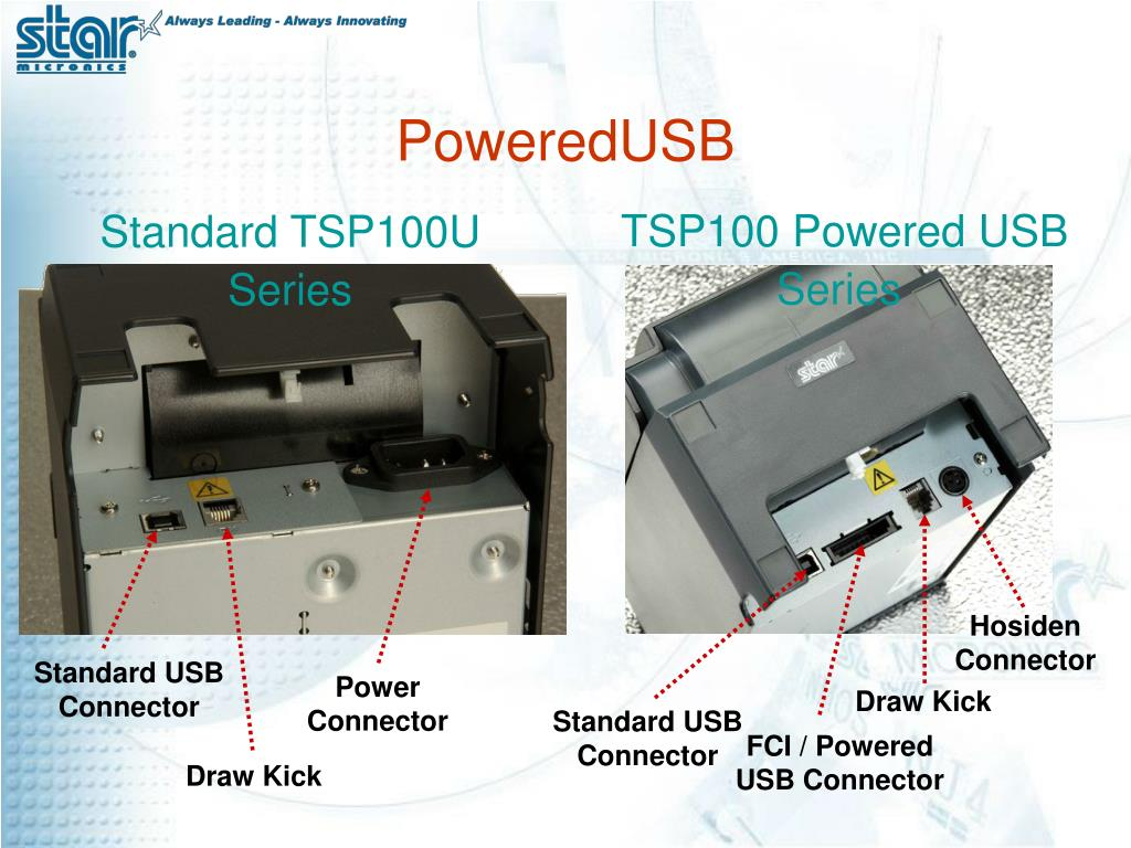 TSP100 Powered USB Series