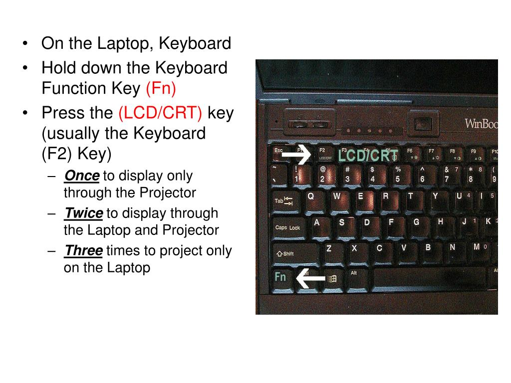 On the Laptop, Keyboard
