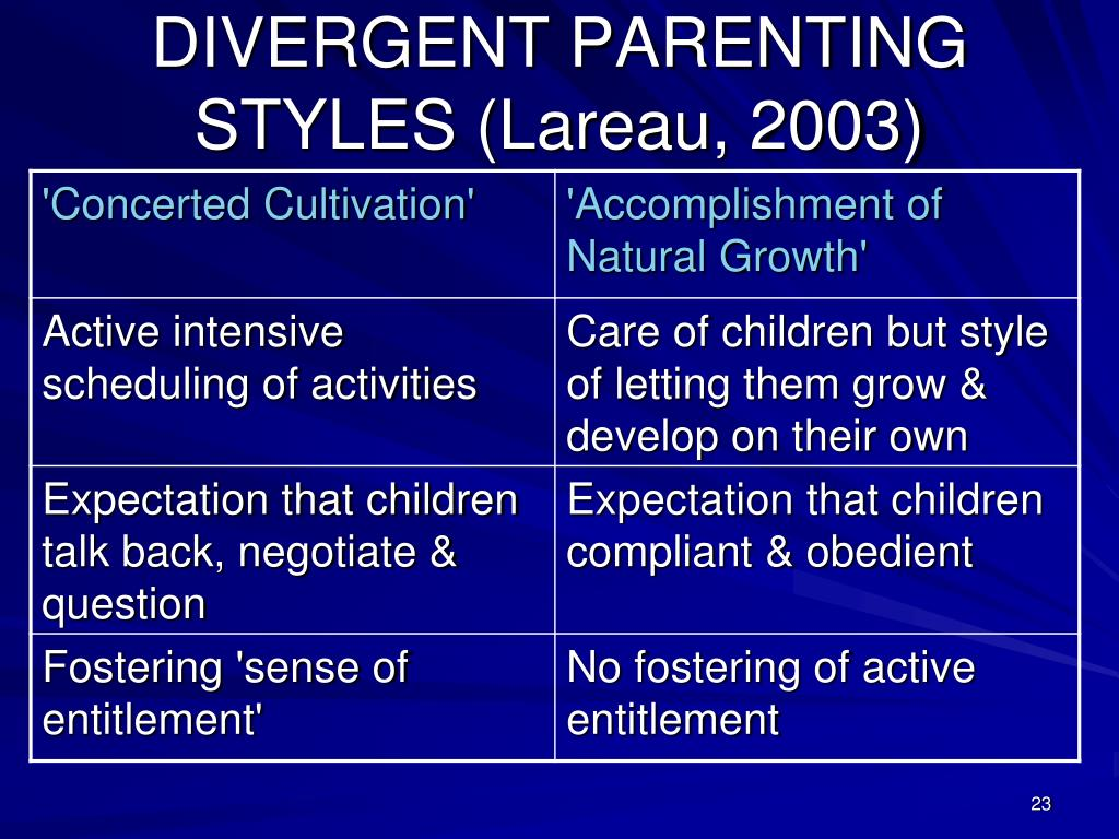 DIVERGENT PARENTING STYLES (Lareau, 2003)