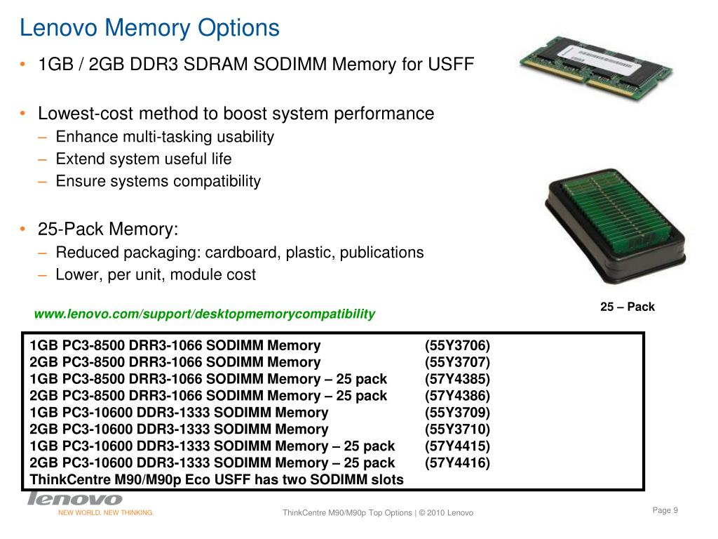 Lenovo Memory Options
