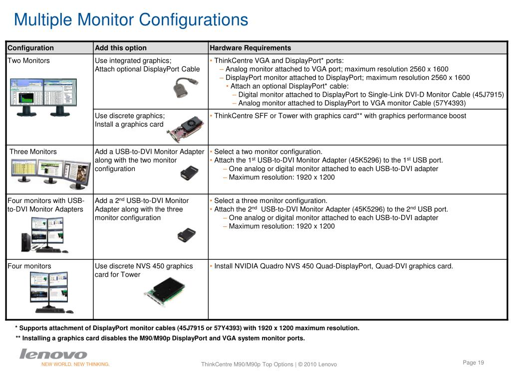 Multiple Monitor Configurations