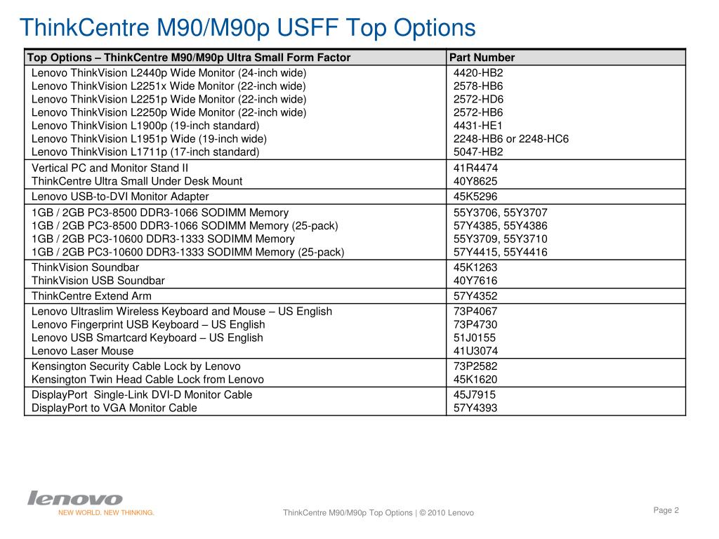 ThinkCentre M90/M90p USFF Top Options