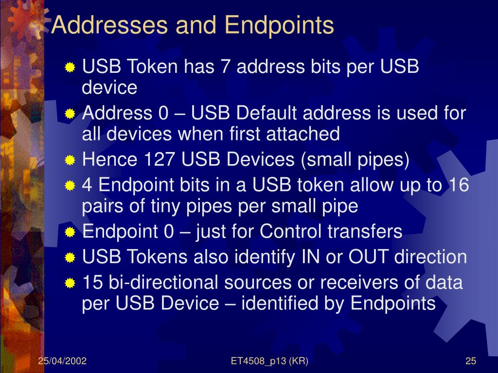 Addresses and Endpoints