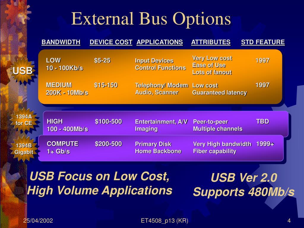 External Bus