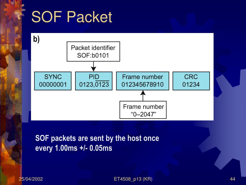 SOF Packet