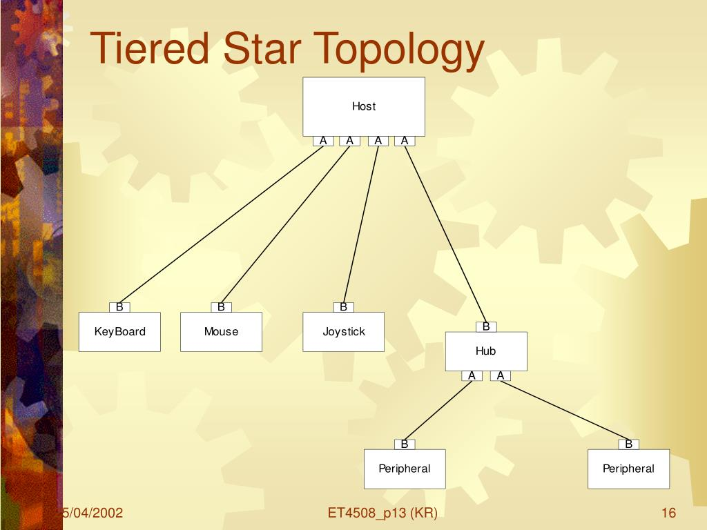 Tiered Star Topology