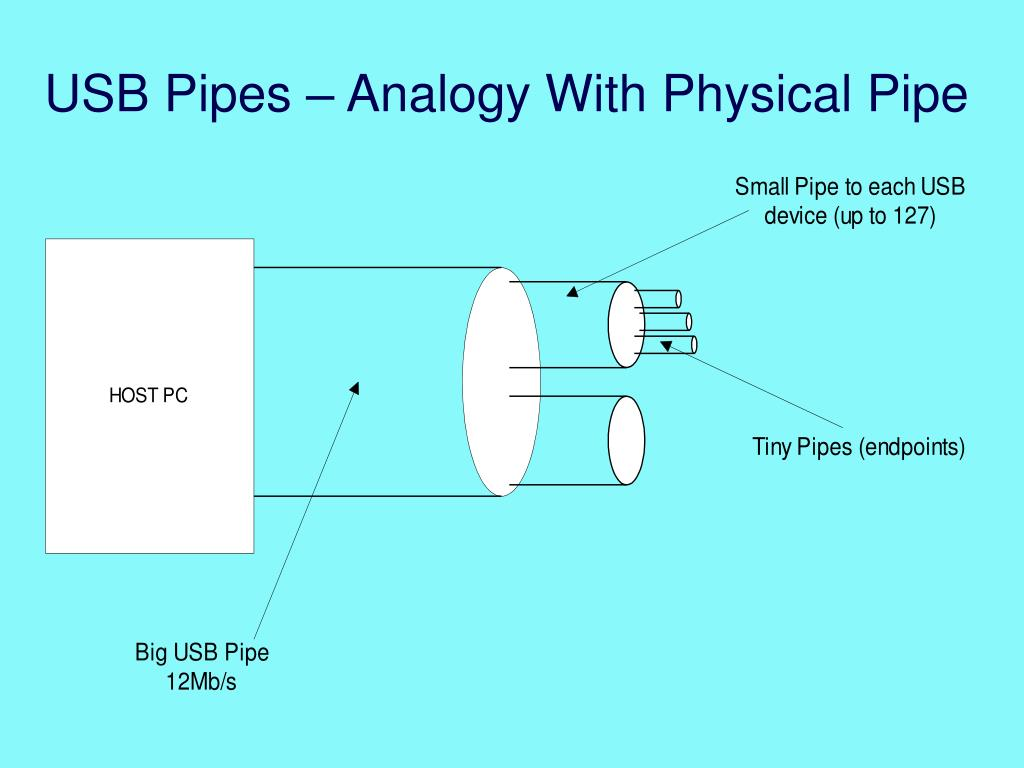 USB Pipes – Analogy With Physical Pipe