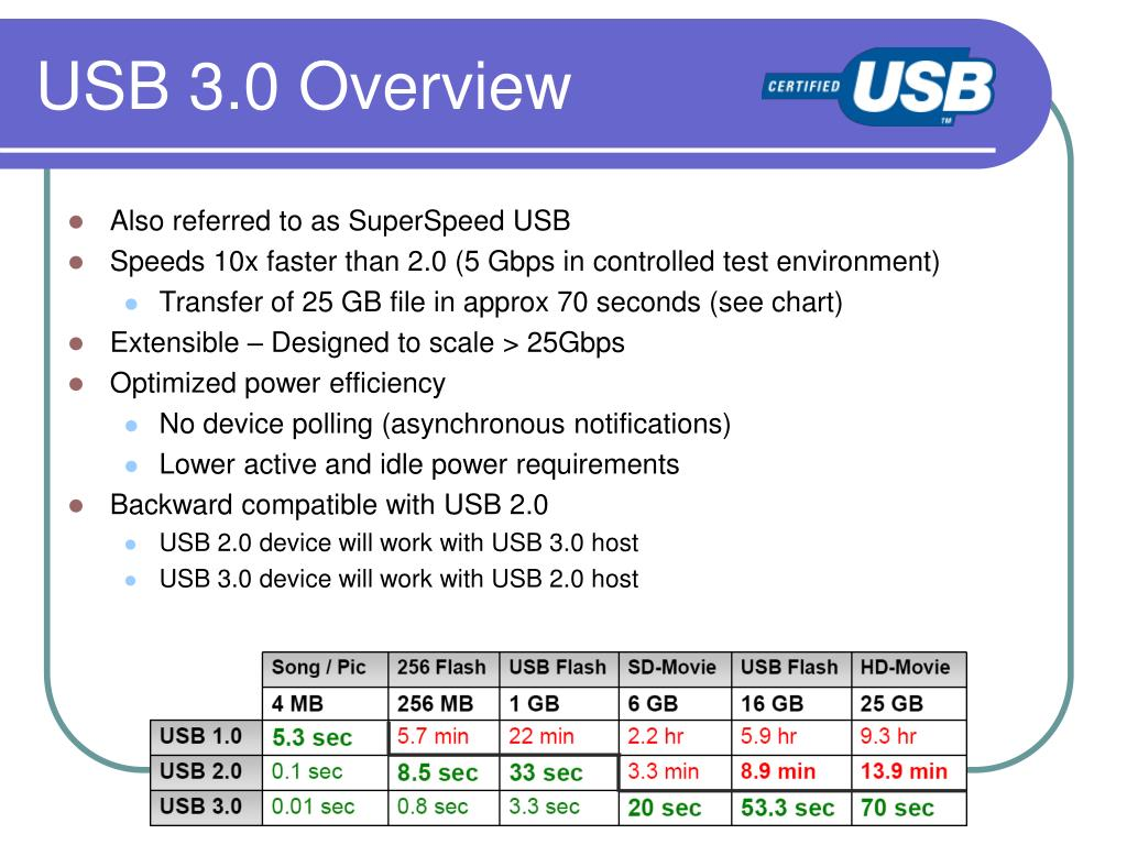 USB 3.0 Overview