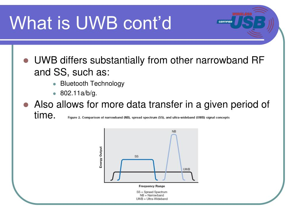 What is UWB cont'd