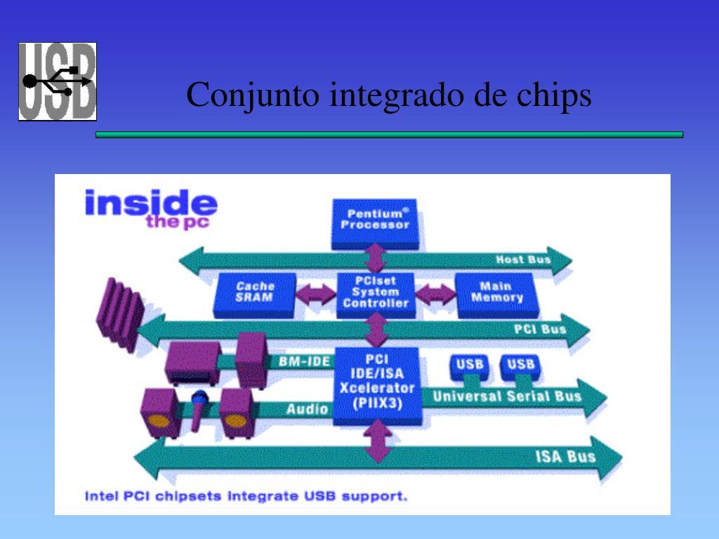 Conjunto integrado de chips