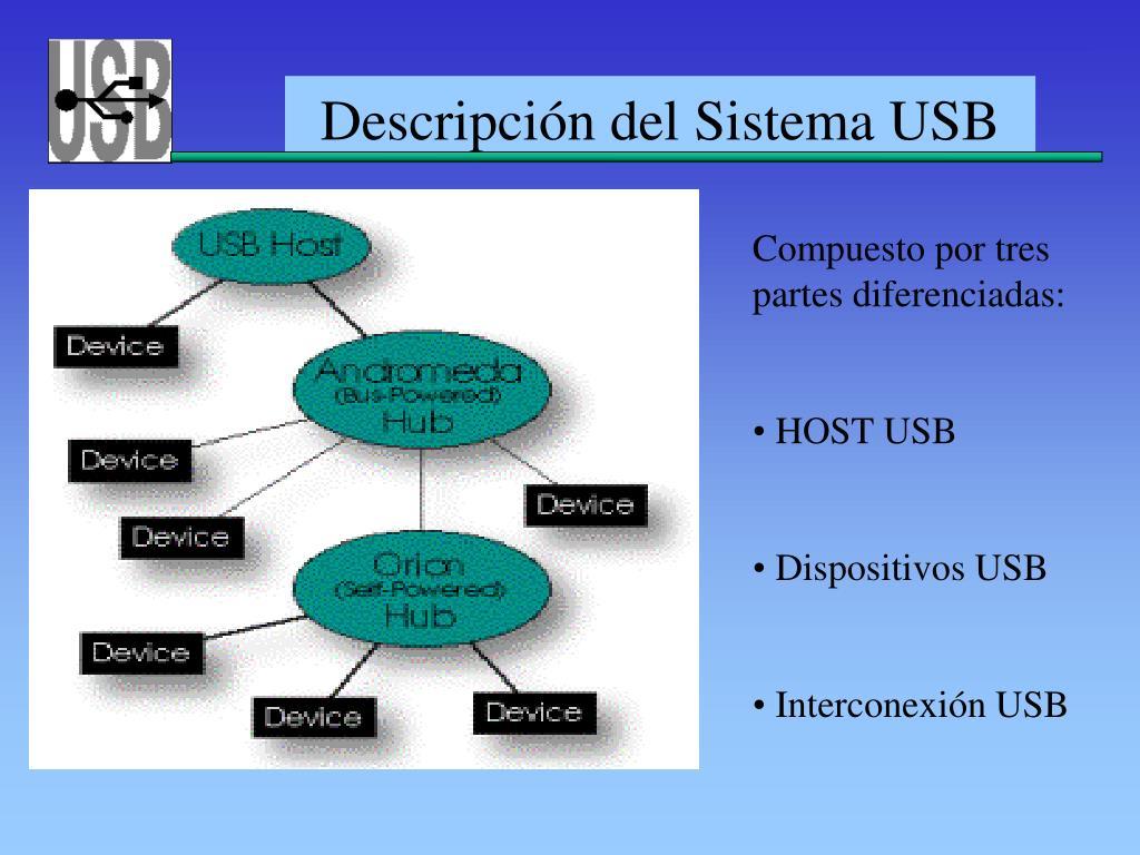 Descripción del Sistema USB