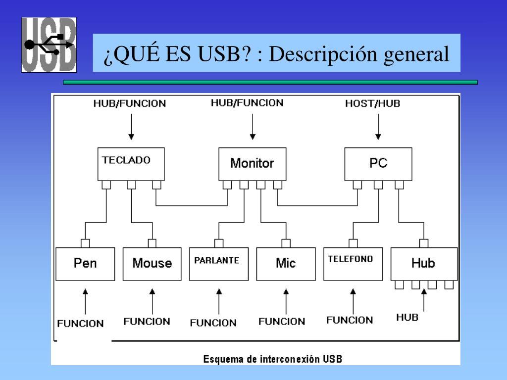 ¿QUÉ ES USB? : Descripción general