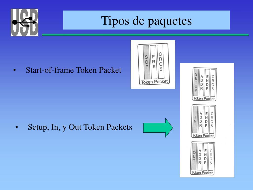 Tipos de paquetes