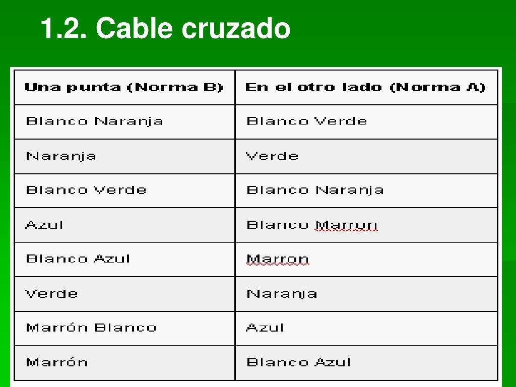 1.2. Cable cruzado