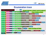 enumeration trace