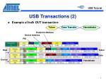usb transactions 2