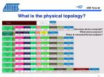what is the physical topology