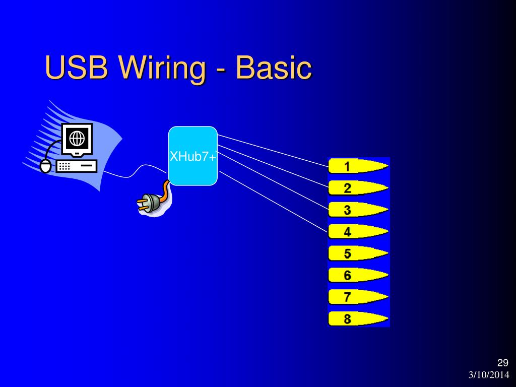 USB Wiring - Basic