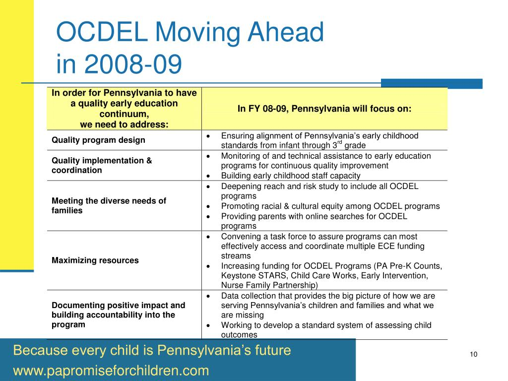 OCDEL Moving Ahead