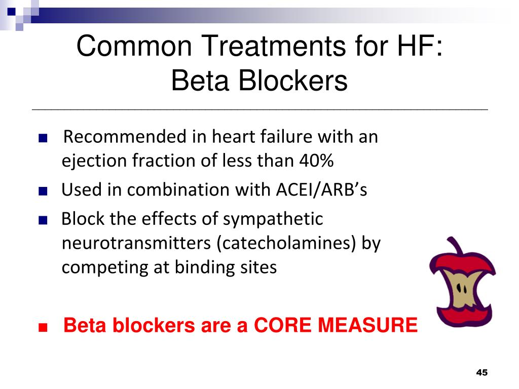 Common Treatments for HF: