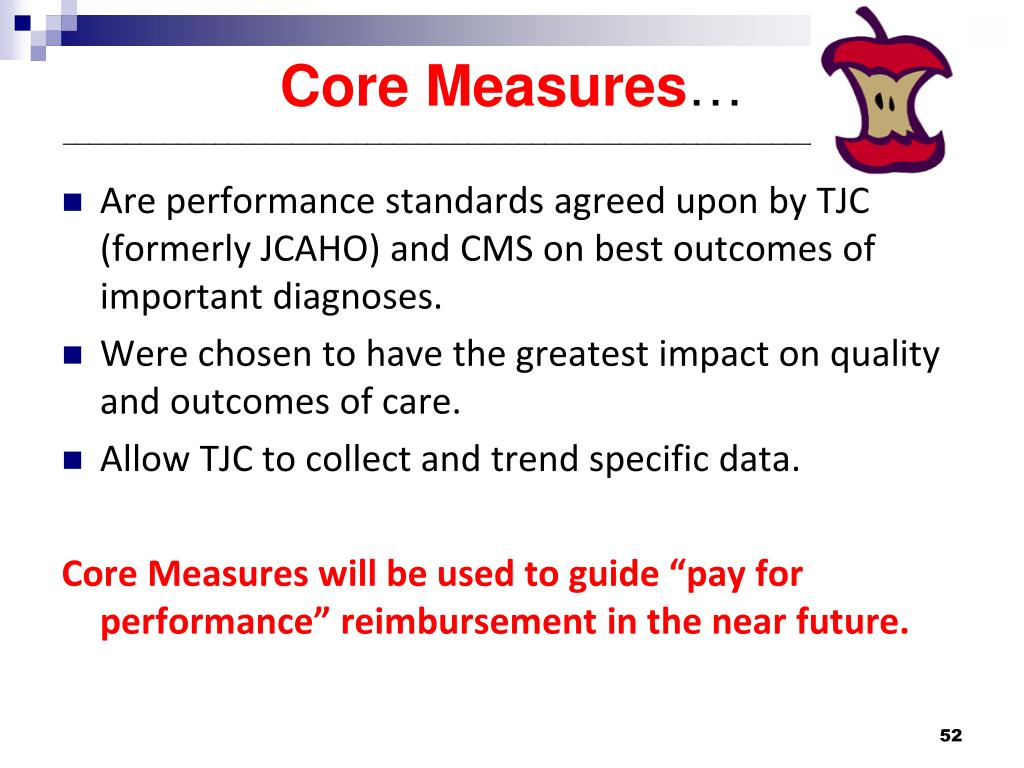 Core Measures
